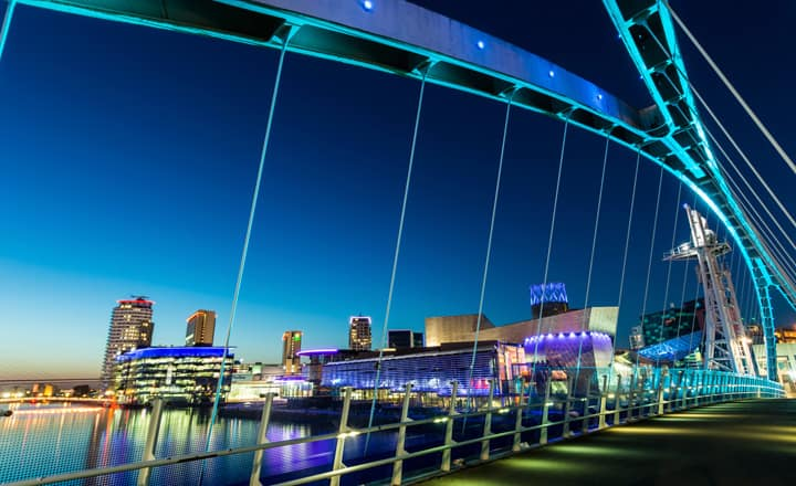 Gay Manchester · City Guide
