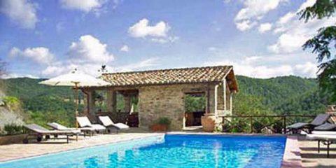 Casa Vialba