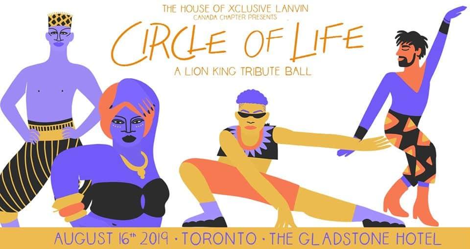 Der Kreis des Lebensballes